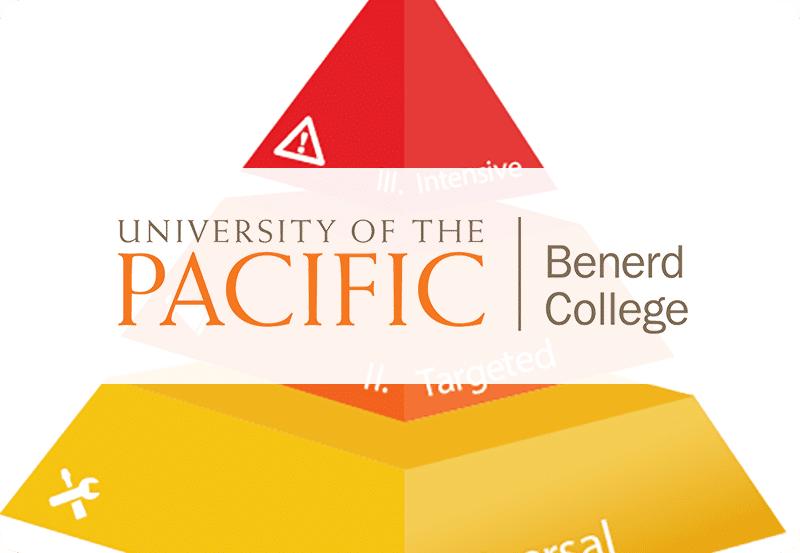 Academic Intervention UOP Icon